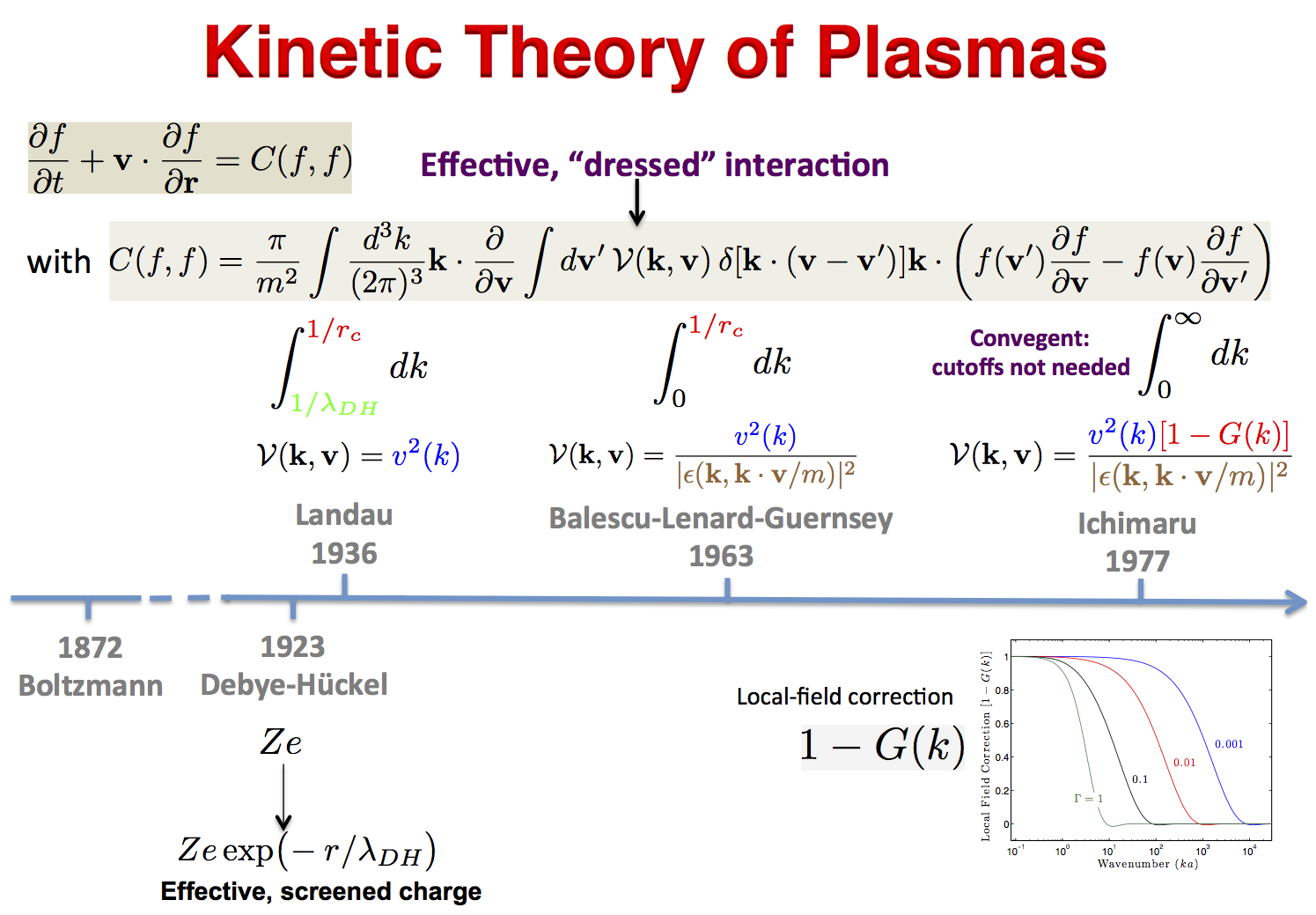 kinetic theory A review of mathematical topics in collisional kinetic theory c edric villani completed: october 4, 2001 revised for publication: may 9, 2002 most recent corrections.