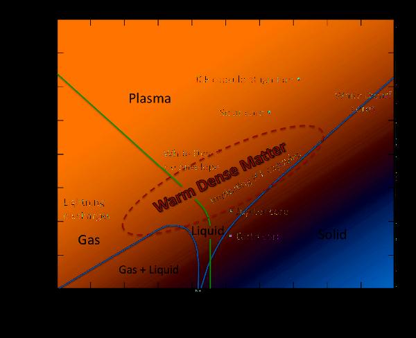 A Computational Method in Plasma Physics