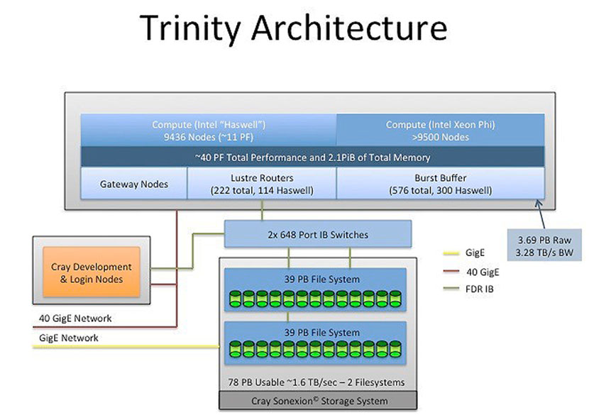 sample lab report trunity chapter 1
